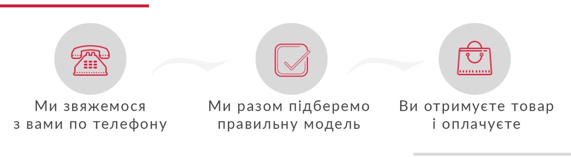 де купити кліматичну техніку в Україні