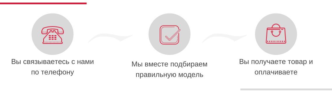 где купить климатическую технику в Украине