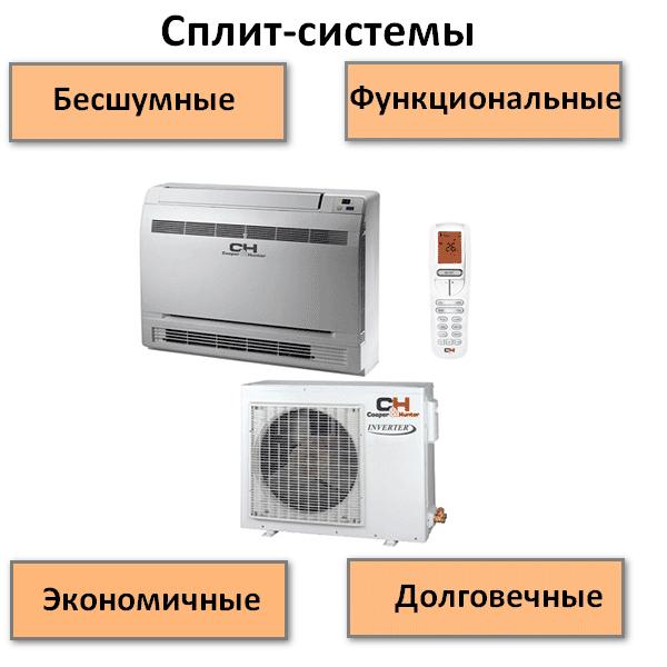 кондиціонери спліт системи